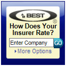 Information about Insurance and Insurance Companies