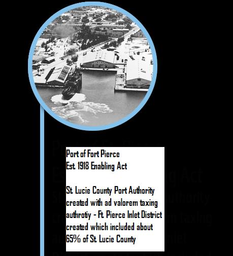 Port Est. 1918